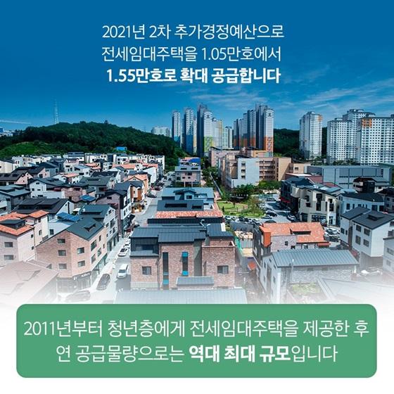 2021년 2차 추가경정예산으로 전세임대주택을 1.05만호에서 1.55만호로 확대 공급합니다.