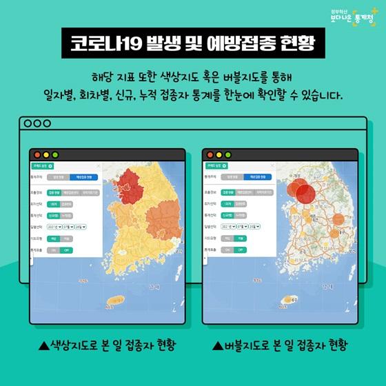 해당 지표 또한 색상지도 혹은 버블지도를 통해 일자별, 회차별, 신규, 누적 접종자 통계를 한눈에 확인