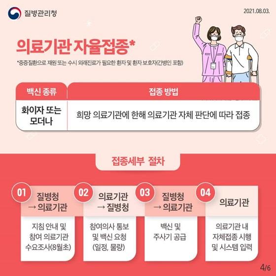의료기관 자율접종