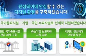 '랜섬웨어 대응 강화방안' 인포그래픽.