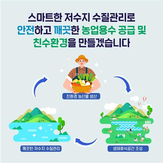스마트한 저수지 수질관리로 안전하고 깨끗한 농업용수 공급 및 친수환경을 만들겠습니다