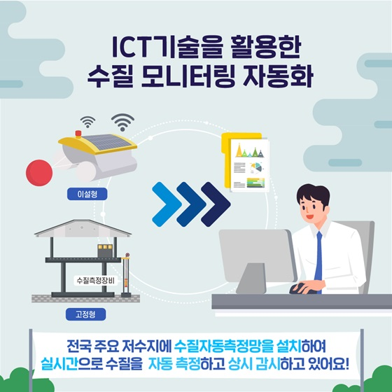 ICT기술을 활용한 수질 모니터링 자동화