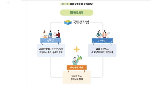 국민생각함 소개 카드뉴스 페이지. (출처=국민생각함 홈페이지)