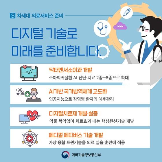 3. 차세대 의료서비스 준비 디지털 기술로 미래를 준비합니다.