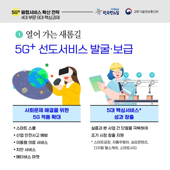 열어 가는 새롬길 5G+ 선도서비스 발굴·보급