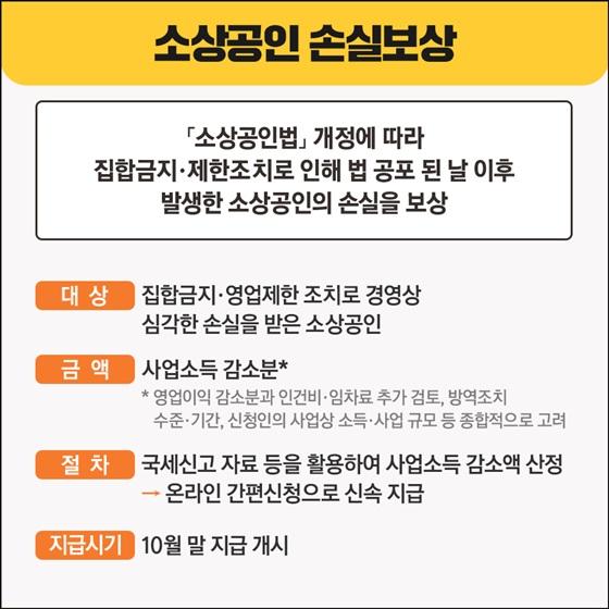[소상공인 손실보상]