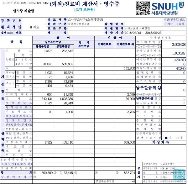 윤지호 군의 퇴원 진료비 계산서 내역