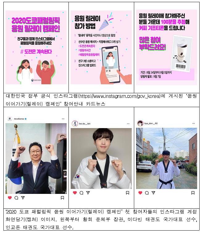 대한민국 정부 공식 인스타그램(https://www.instagram.com/gov_korea)에 게시된 '응원 이어가기(릴레이) 캠페인' 참여안내 카드뉴스 및 첫 참여자들의 인스타그램 계정 화면담기(캡쳐) 이미지.