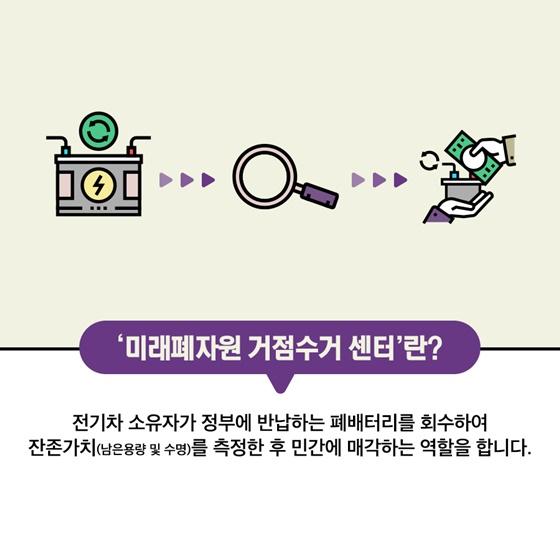 '미래폐자원 거점수거 센터'란?