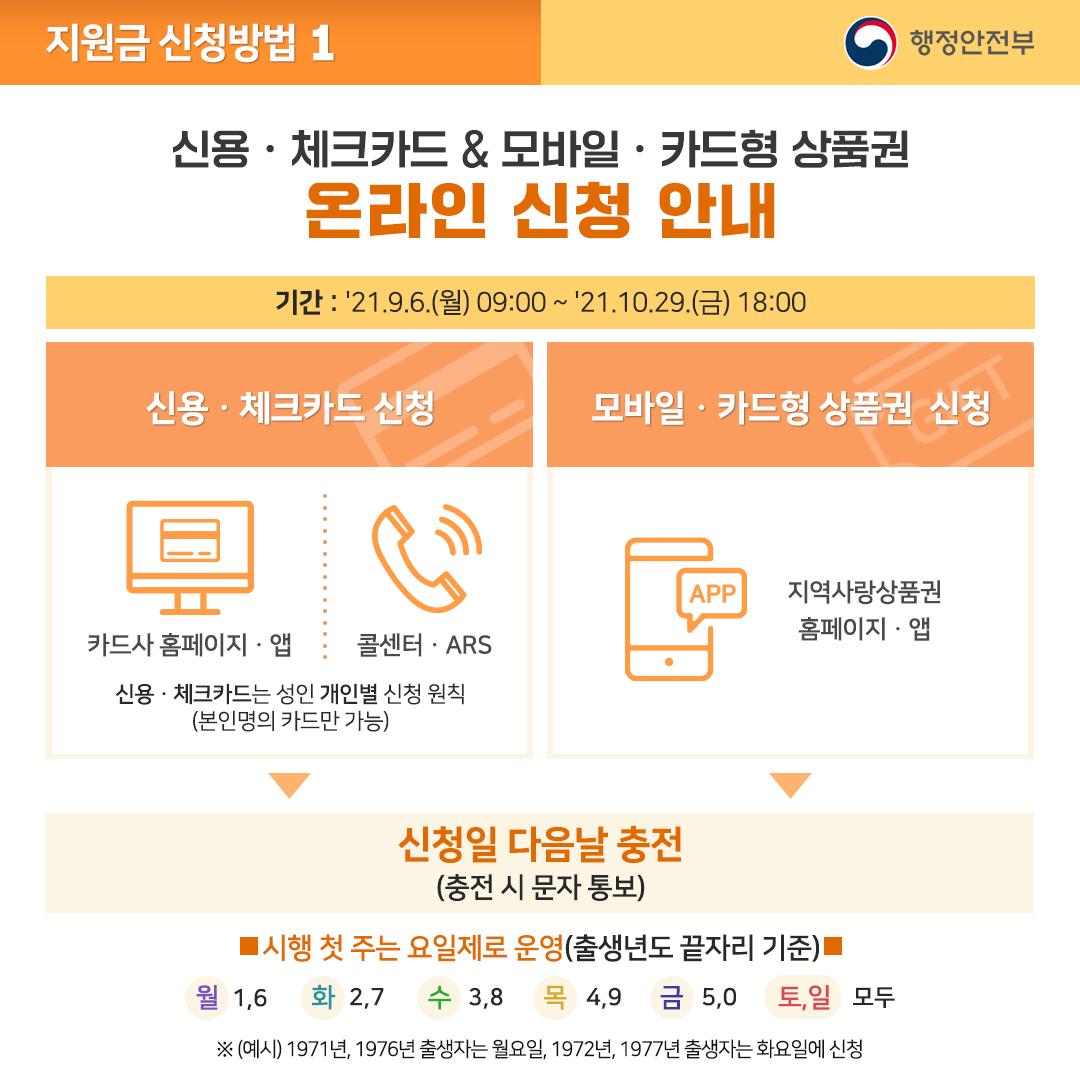 신용·체크카드와 모바일·카드형 상품권 온라인 신청 안내