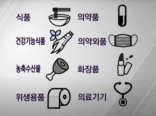식약처 국민청원 안전검사제의 검사대상