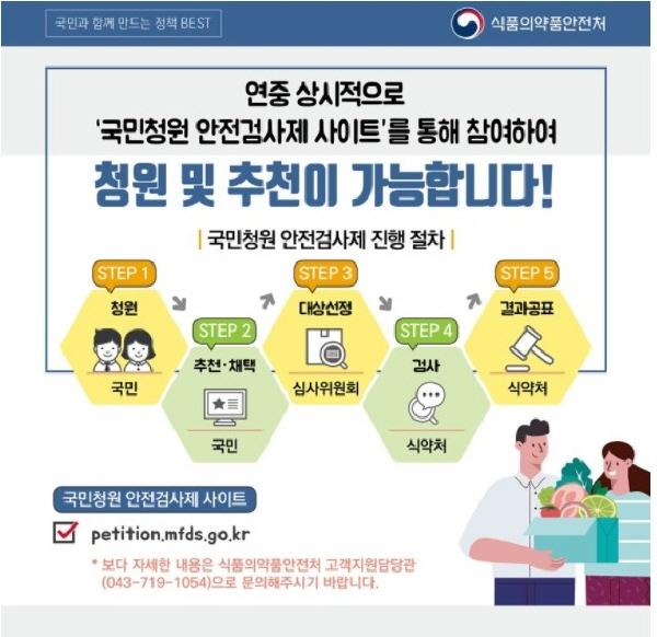국민청원 안전검사제의 절차.(출처 : 식약처)