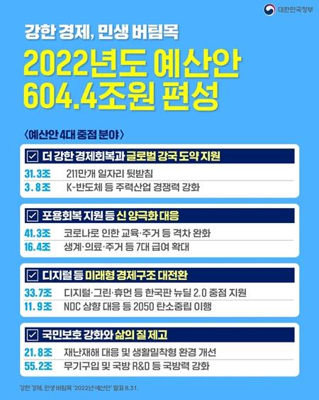 604.4조 원 편성 주요내용.(출처=기획재정부)
