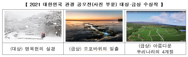 2021 대한민국 관광 공모전(사진 부문) 대상·금상 수상작