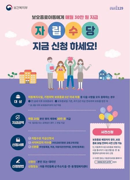 자립준비청년 자립수당 홍보 포스터.(출처=보건복지부)
