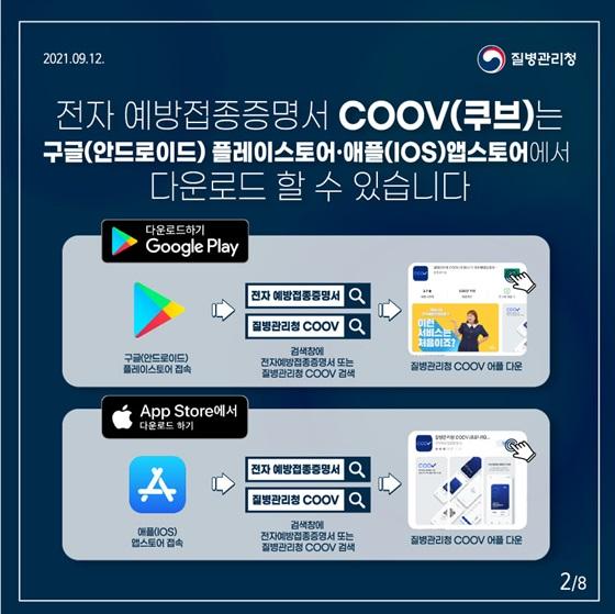 전자 예방접종증명서 COOV(쿠브)는 구글(안드로이드) 플레이스토어·애플(IOS)앱스토어에서 다운로드 할 수 있습니다.