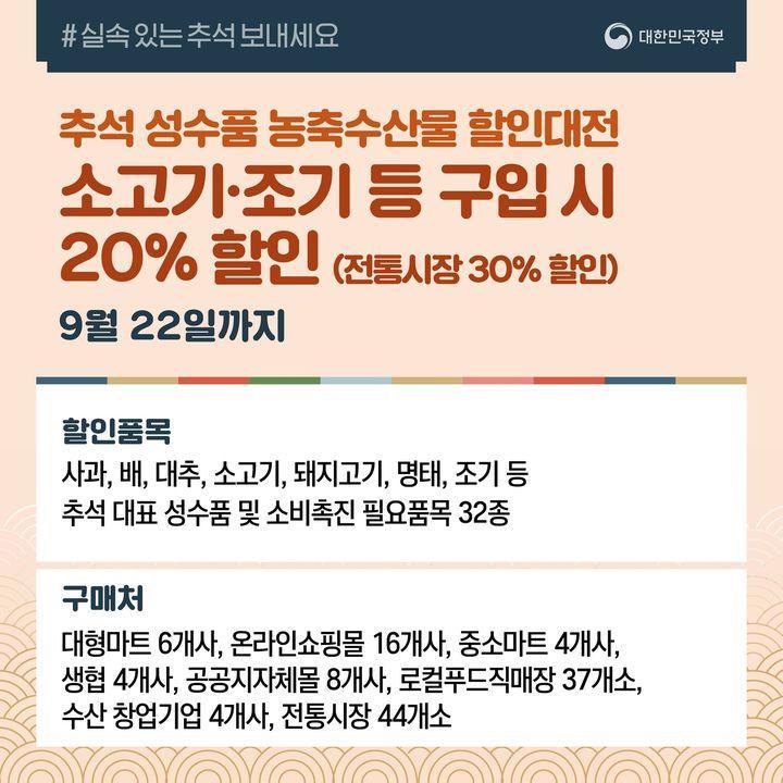 추석 성수품 농축수산물 할인대전 소고기·조기 등 구입 시 20% 할인 (전통시장 30% 할인)