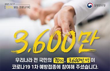 [숫자로 보는 코로나19] 3,600만