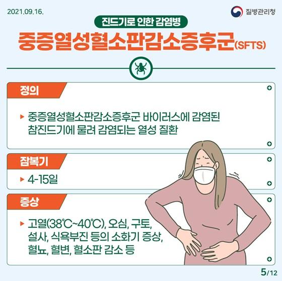 중증열성혈소판감소증후군(SFTS)