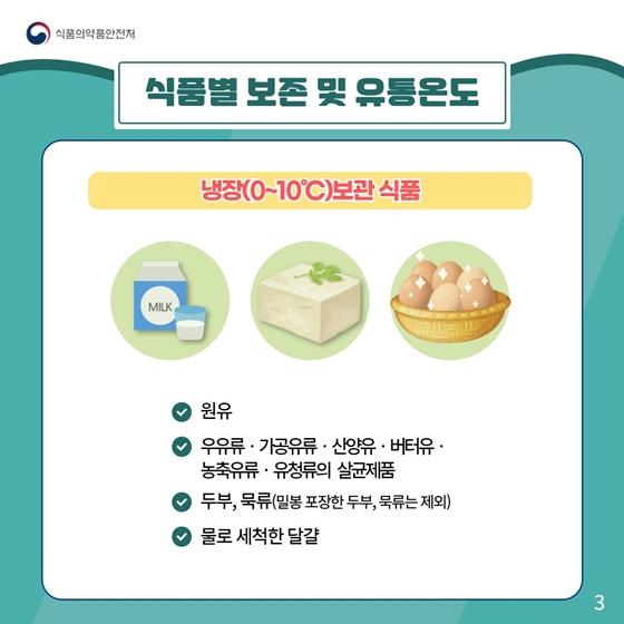 냉장(0~10°C)보관식품