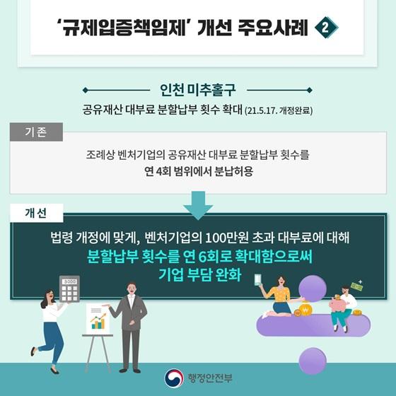 2. 인천 미추홀구 - 공유재산 대부료 분할납부 횟수 확대