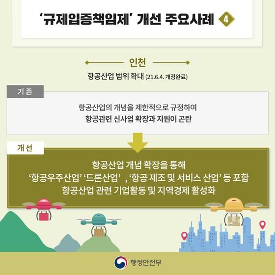 4. 인천 - 항공산업 범위 확대