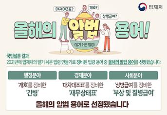 올해의 알법 용어 선정 결과.