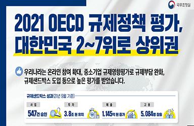 2021 OECD 규제정책 평가, 대한민국은 2~7위로 상위권