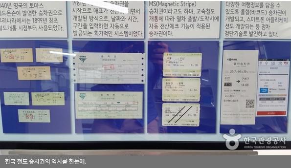 한국 철도 승차권의 역사를 한눈에
