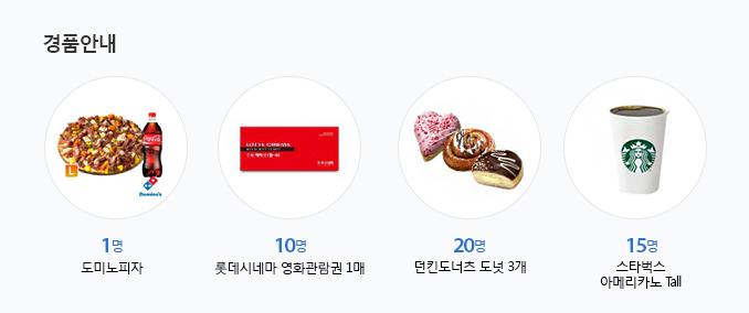 경품안내 - 도미노피자 1명, 롯데시네마 영화관람권 1매 10명, 던킨도너츠 도넛 3개 20명, 스타벅스 아메리카노 Tall 15명