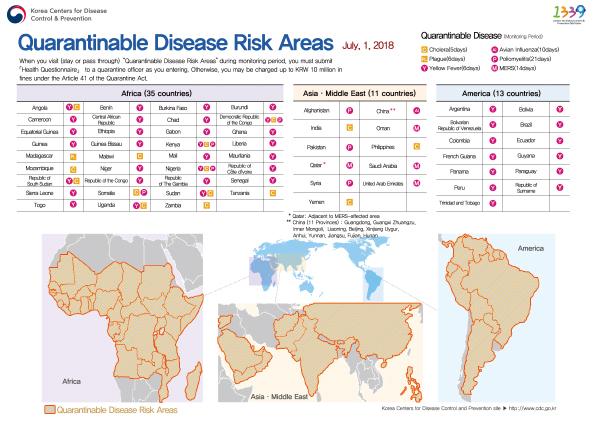 검역감염병 오염지역 영문