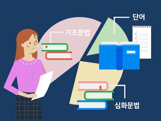 영어 공부 시간표.