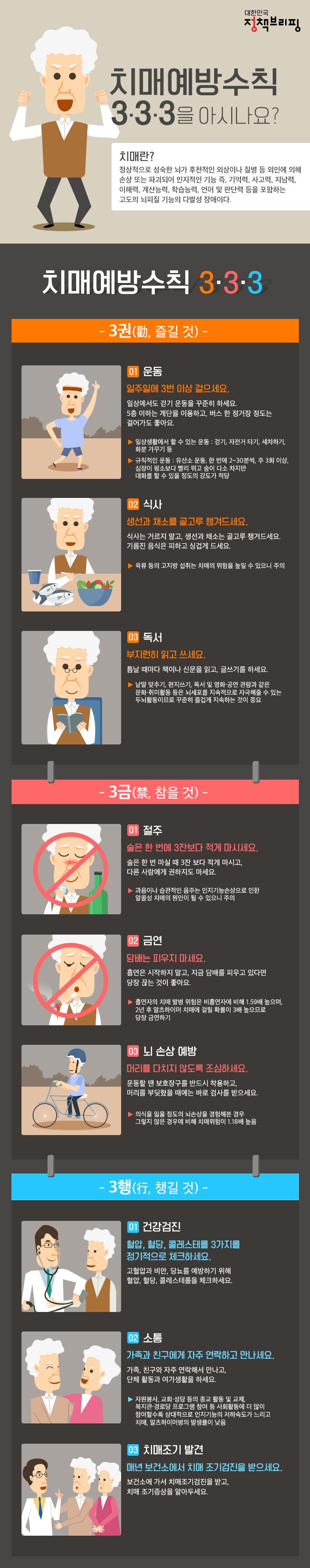 치매예방수칙
