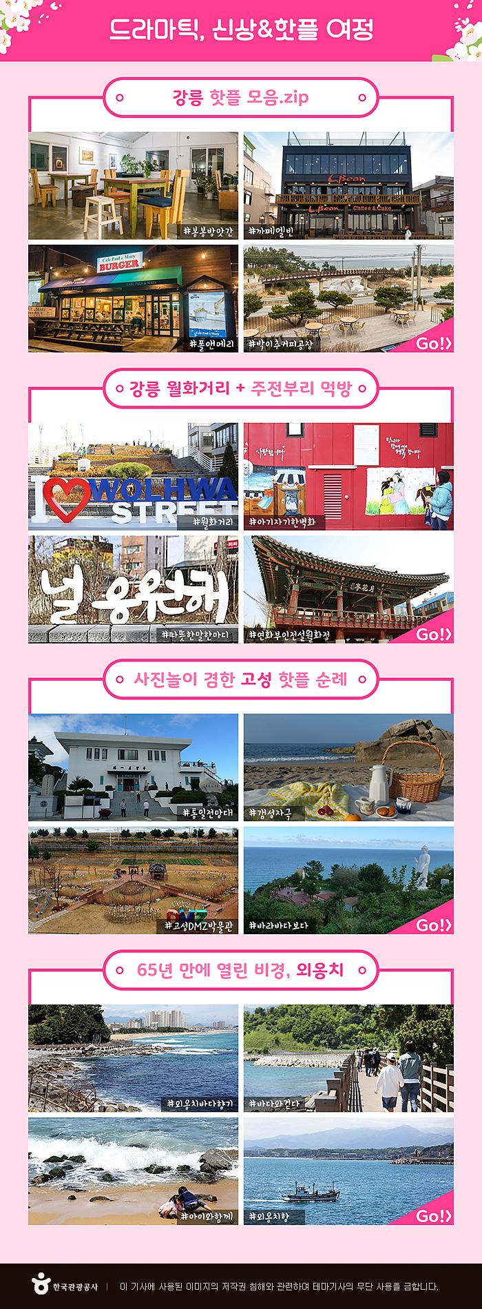드라마틱, 신상&핫플 여정