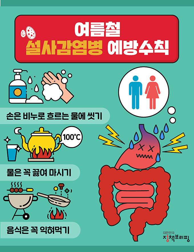 설사감염병