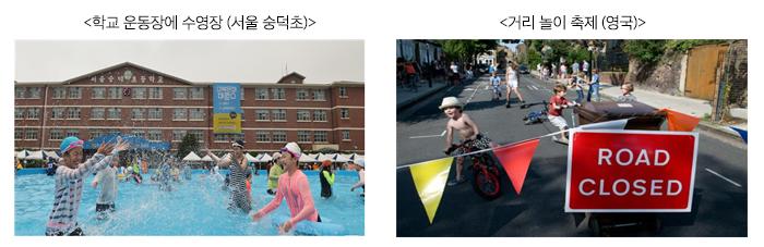 학교 운동장에 수영장 (서울 숭덕초), 거리 놀이 축제 (영국)