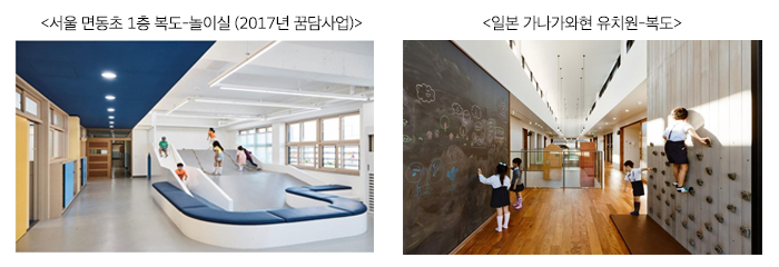 서울 면동초 1층 복도-놀이실 (2017년 꿈담사업), 일본 가나가와현 유치원-복도