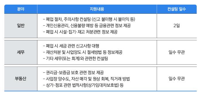 일반, 세무, 부동산 지원내용 하단숨김설명