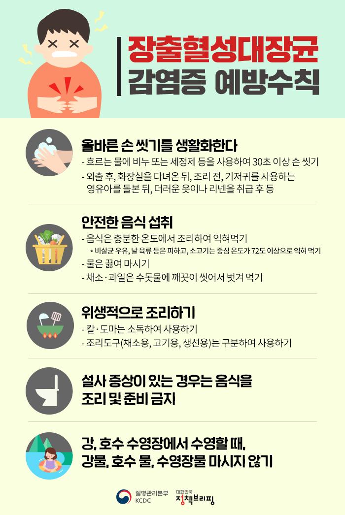 장출혈성대장균 예방수칙