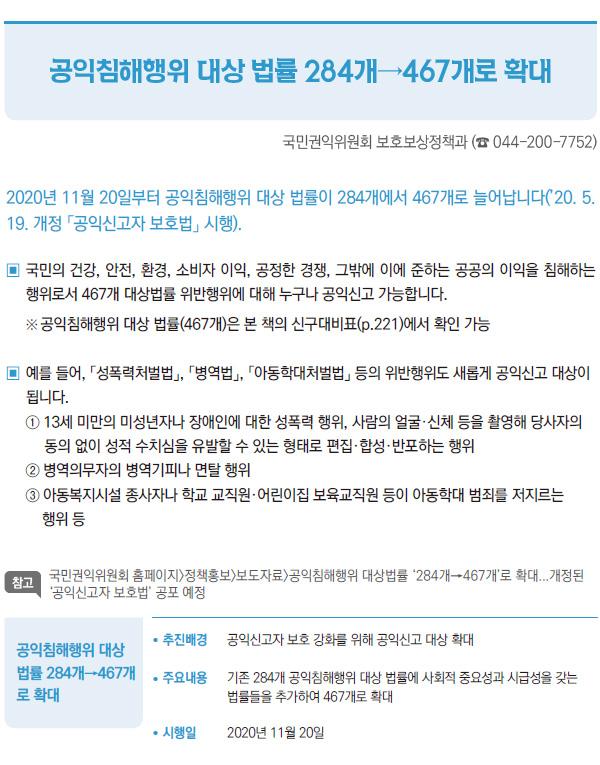공익침해행위 대상 법률 284개→467개로 확대 (국민권익위원회)