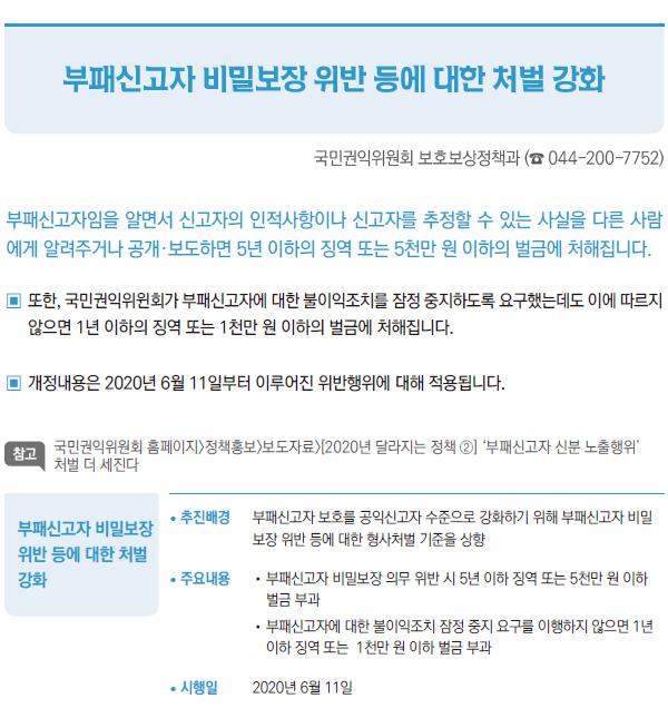 부패신고자 비밀보장 위반 등에 대한 처벌 강화 (국민권익위원회)