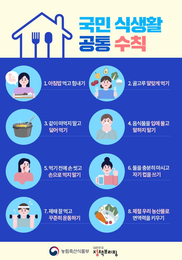 식생활수칙