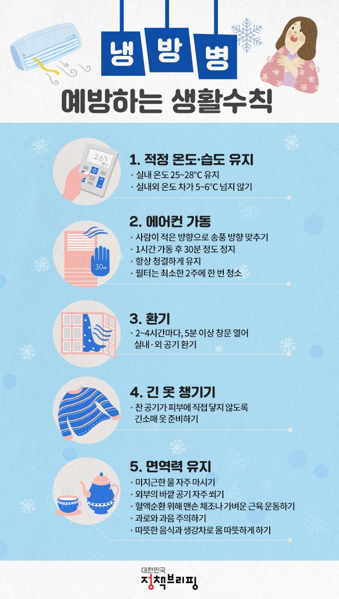 냉방병 예방수칙