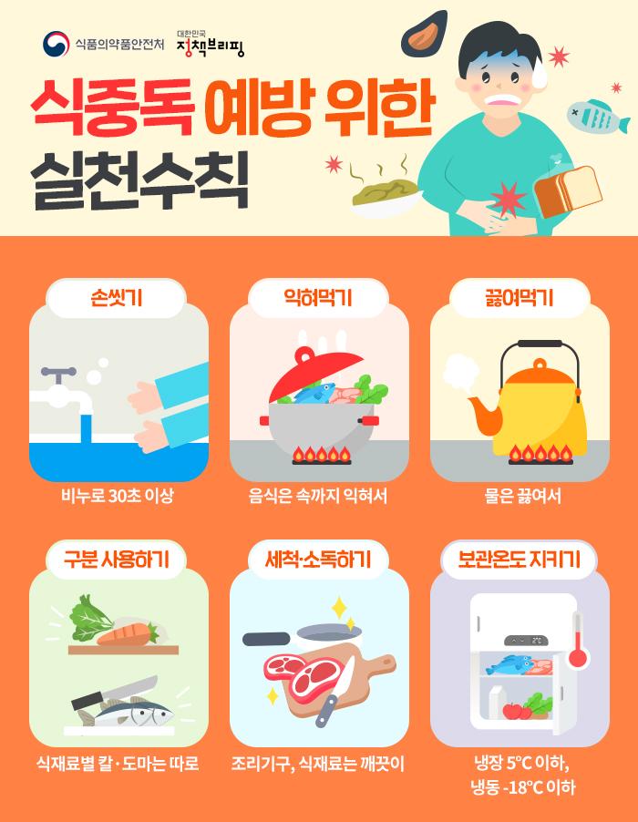 식중독 예방