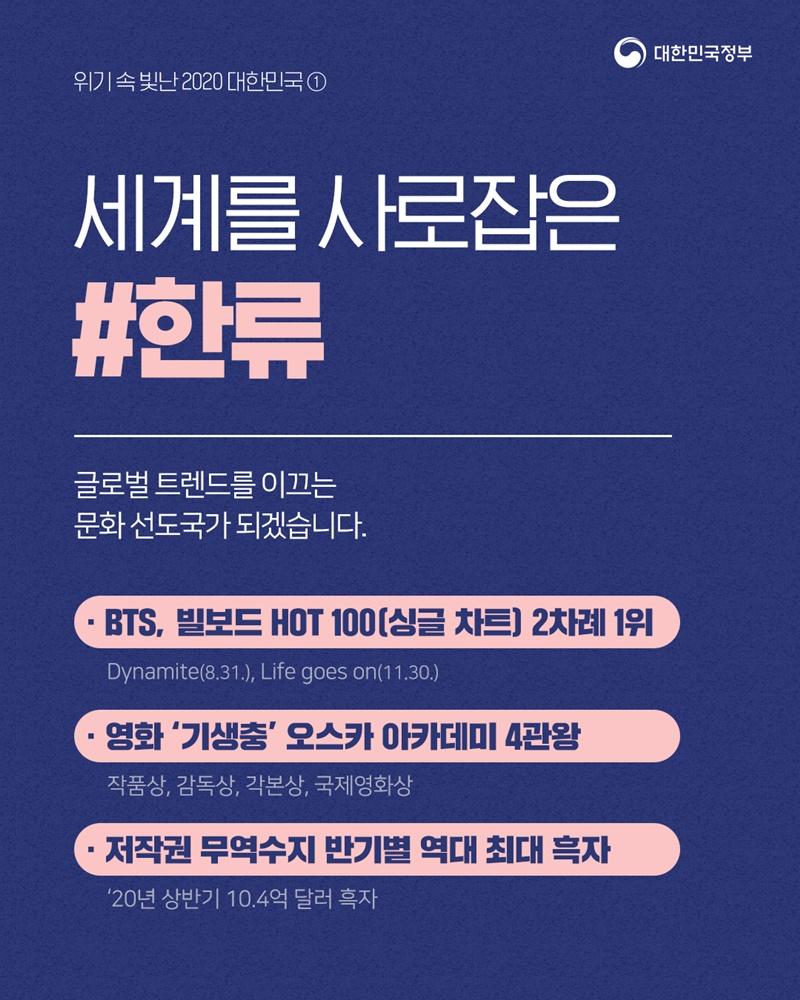 위기 속 빛난 2020 대한민국①