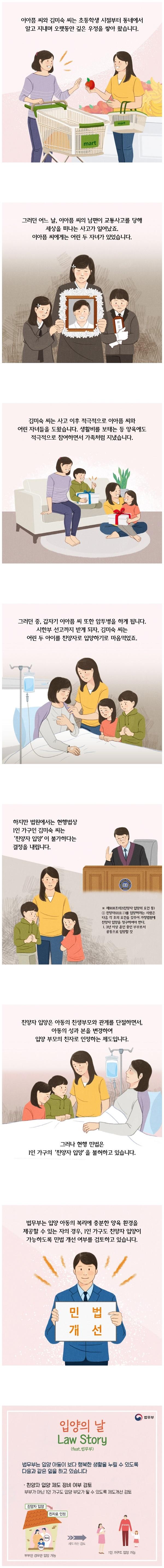 [웹툰] Law Story -입양의 날 편