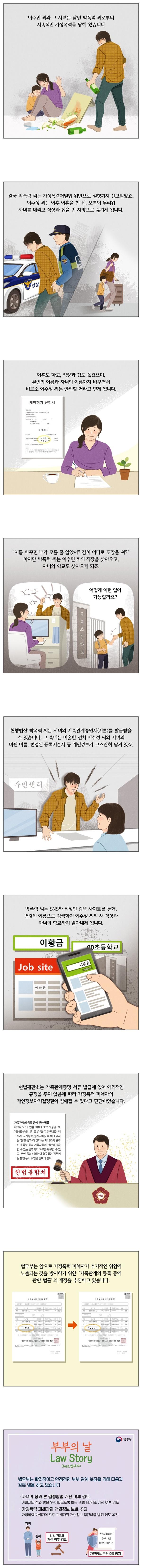 [웹툰] Law Story - '부부의 날' 편