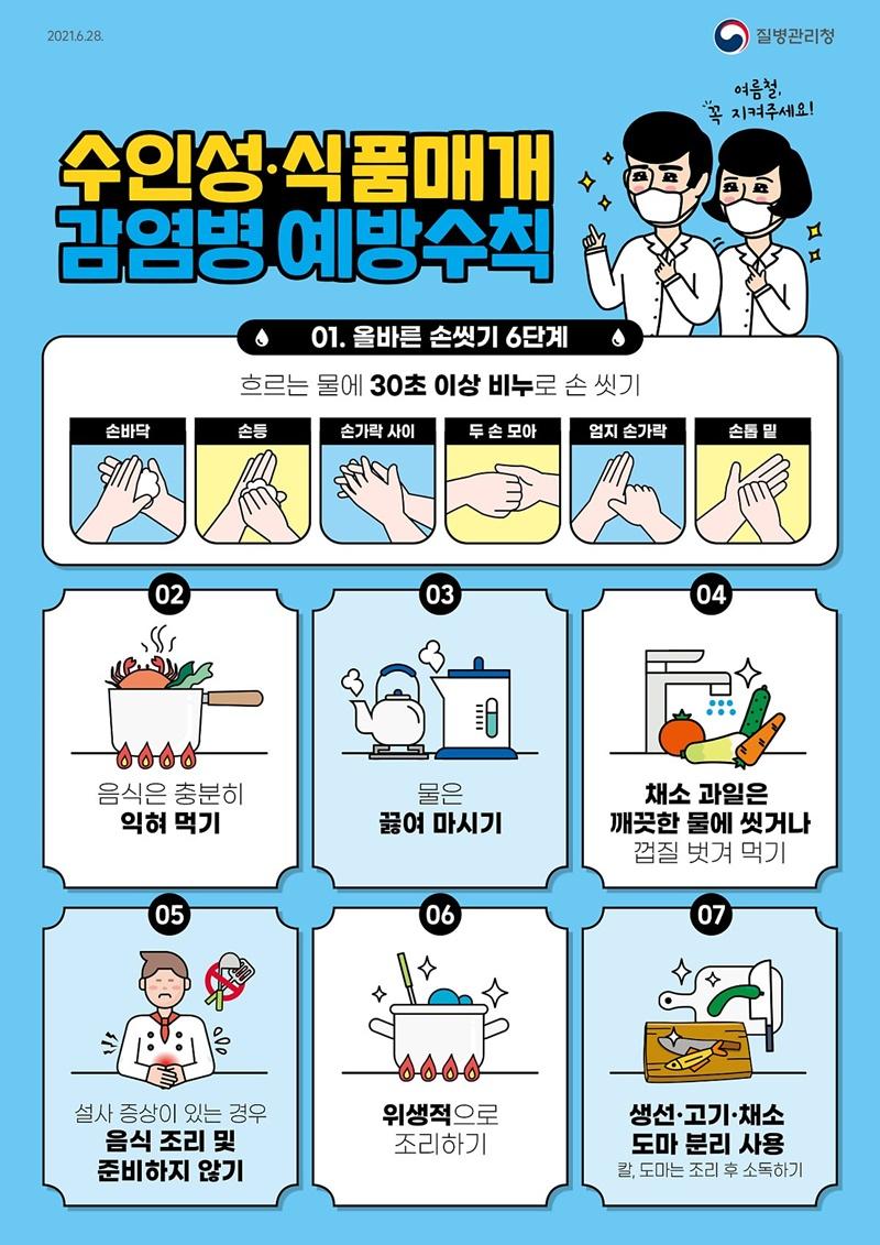 수인성·식품매개 감염병 예방수칙 하단내용 참조