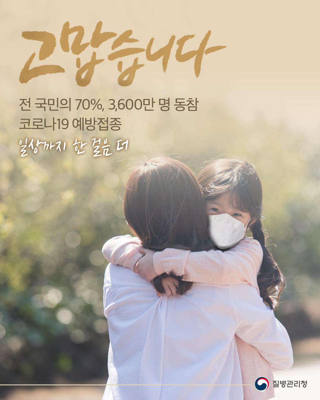 '고맙습니다' 코로나19 1차 예방접종 전국민 70%, 3,600만 명 동참