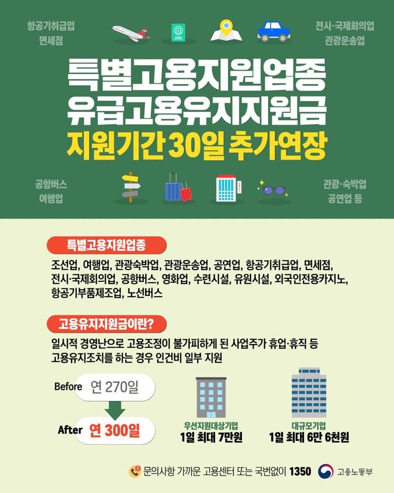 특별고용지원업종 유급고용유지지원금 '지원기간 30일 추가'연장. 하단내용 참조